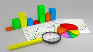 Finansiski analiticar